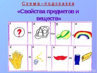 С х е м а – п о д с к а з к а«Свойства предметов и веществ»
