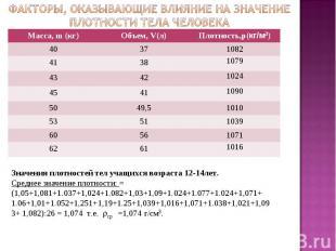 Факторы, оказывающие влияние на значение плотности тела человекаЗначения плотнос