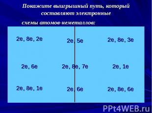 Покажите выигрышный путь, который составляют электронныесхемы атомов-неметаллов: