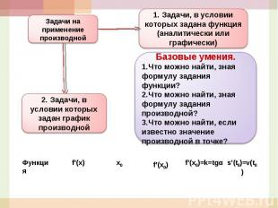 1. Задачи, в условии которых задана функция (аналитически или графически)Базовые