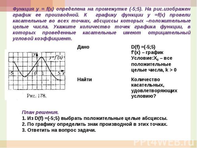 Функция у = f(x) определена на промежутке (-5;5). На рис.изображен график ее производной. К графику функции у =f(x) провели касательные во всех точках, абсциссы которых –положительные целые числа. Укажите количество точек графика функции, в которых …
