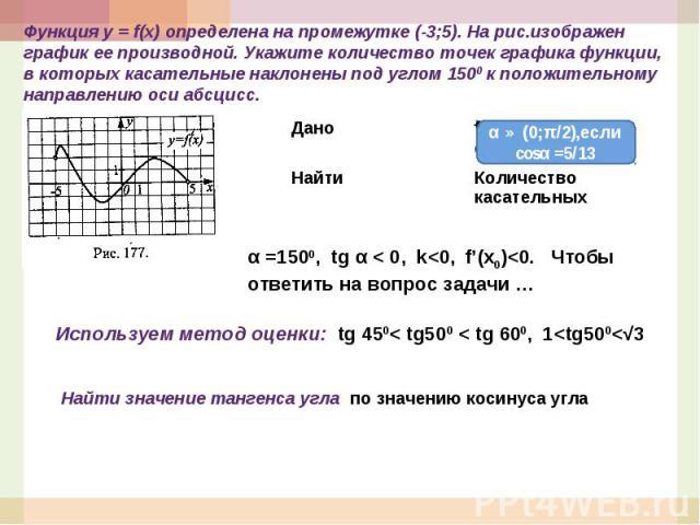 Функция у = f(x) определена на промежутке (-3;5). На рис.изображен график ее производной. Укажите количество точек графика функции, в которых касательные наклонены под углом 1500 к положительному направлению оси абсцисс.α =1500, tg α < 0, k
