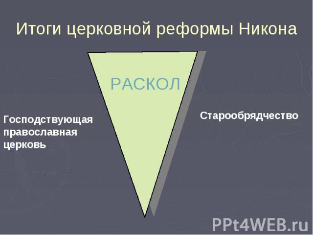 Итоги церковной реформы Никона Господствующая православная церковьСтарообрядчество