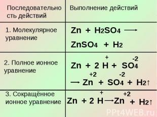 Последовательность действий1. Молекулярное уравнение2. Полное ионное уравнение3.