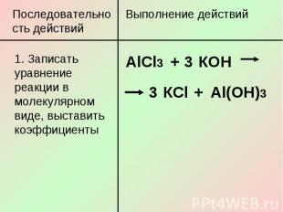 Последовательность действий1. Записать уравнение реакции в молекулярном виде, вы