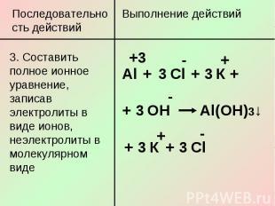 Последовательность действий3. Составить полное ионное уравнение, записав электро
