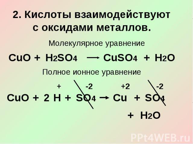 2. Кислоты взаимодействуют с оксидами металлов.Молекулярное уравнениеПолное ионное уравнение