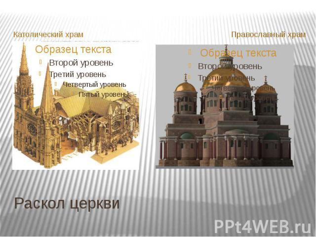 Католический храм Православный храмРаскол церкви