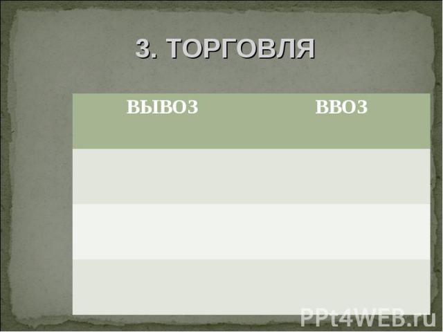 3. ТОРГОВЛЯ