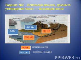 Задание №2 Используя рисунок, докажите утверждение 0кеан –– поставщик влаги.