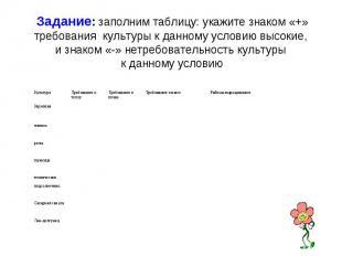 Задание: заполним таблицу: укажите знаком «+» требования культуры к данному усло
