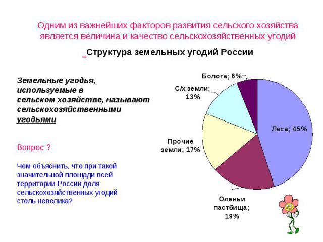 Одним из важнейших факторов развития сельского хозяйства является величина и качество сельскохозяйственных угодий Структура земельных угодий России Земельные угодья,используемые всельском хозяйстве, называютсельскохозяйственнымиугодьямиВопрос ?Чем о…