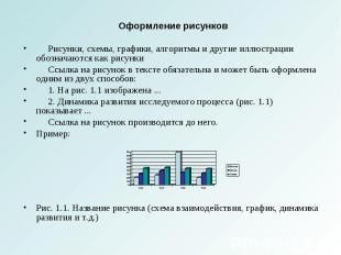 Оформление рисунков Рисунки, схемы, графики, алгоритмы и другие иллюстрации