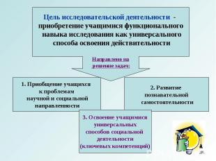 Цель исследовательской деятельности - приобретение учащимися функционального нав
