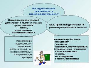 Исследовательская деятельность и проектная деятельность?Целью исследовательской