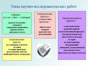 Типы научно-исследовательских работ: Реферат – (от лат. refero – сообщаю)краткое