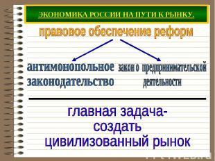 ЭКОНОМИКА РОССИИ НА ПУТИ К РЫНКУ. правовое обеспечение реформантимонопольноезако