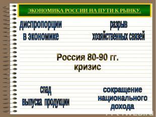 ЭКОНОМИКА РОССИИ НА ПУТИ К РЫНКУ. Россия 80-90 гг.кризис