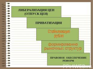 ЛИБЕРАЛИЗАЦИЯ ЦЕН(ОТПУСК ЦЕН)ПРИВАТИЗАЦИЯСтабилизациярубляформированиерыночных с
