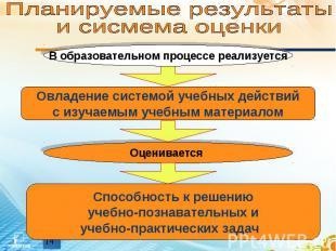 Планируемые результаты и сисмема оценкиВ образовательном процессе реализуетсяОвл