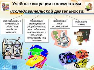 Учебные ситуации с элементами исследовательской деятельности:эксперименты с изуч