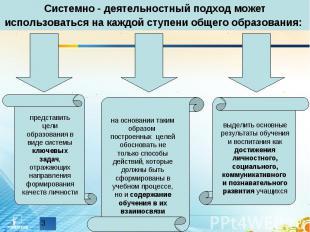 Системно - деятельностный подход может использоваться на каждой ступени общего о