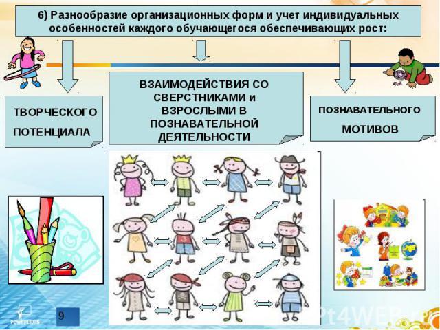 6) Разнообразие организационных форм и учет индивидуальных особенностей каждого обучающегося обеспечивающих рост:ТВОРЧЕСКОГОПОТЕНЦИАЛАВЗАИМОДЕЙСТВИЯ СО СВЕРСТНИКАМИ и ВЗРОСЛЫМИ В ПОЗНАВАТЕЛЬНОЙ ДЕЯТЕЛЬНОСТИПОЗНАВАТЕЛЬНОГО МОТИВОВ