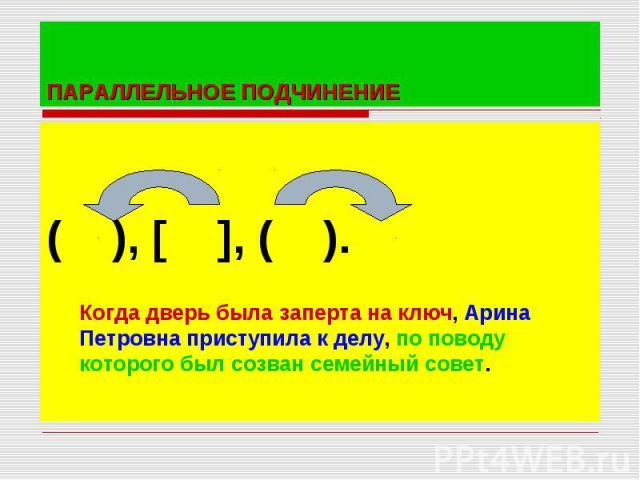 ( ), [ ], ( ).Когда дверь была заперта на ключ, Арина Петровна приступила к делу, по поводу которого был созван семейный совет.