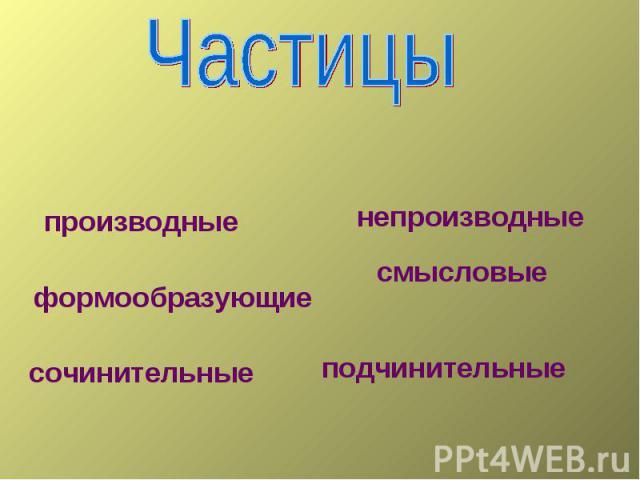 Частицы производныеформообразующиесочинительныенепроизводныесмысловыеподчинительные