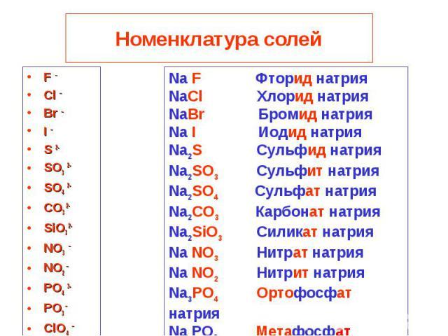 сульфид натрия гидролиз солей гдз