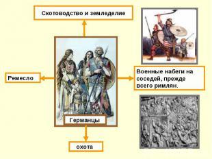 Скотоводство и земледелие Военные набеги на соседей, прежде всего римлян.