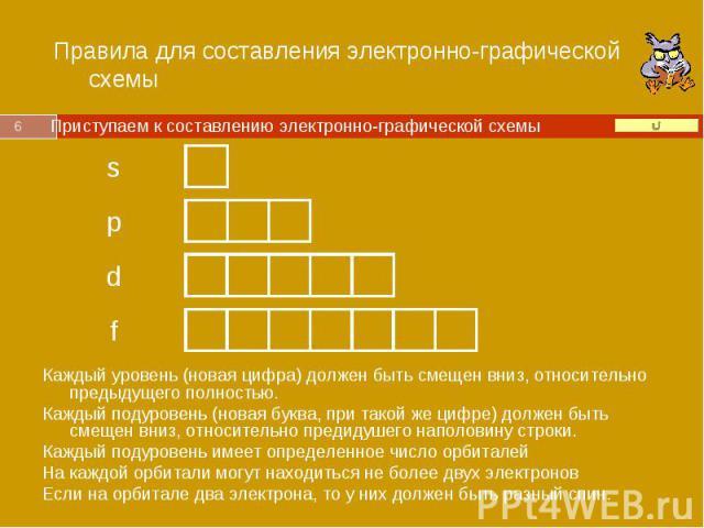 Правила для составления электронно-графической схемы Каждый уровень (новая цифра) должен быть смещен вниз, относительно предыдущего полностью.Каждый подуровень (новая буква, при такой же цифре) должен быть смещен вниз, относительно предидушего напол…