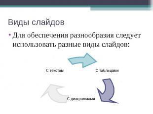 Виды слайдов Для обеспечения разнообразия следует использовать разные виды слайд
