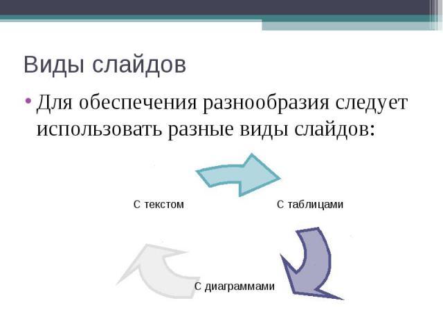 Виды слайдов Для обеспечения разнообразия следует использовать разные виды слайдов: