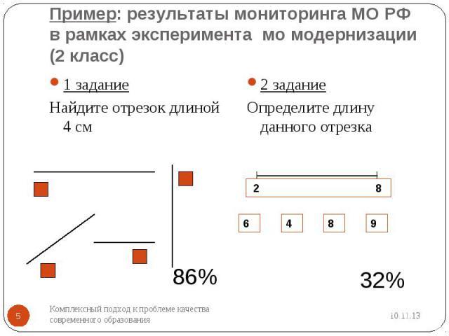 Пример: результаты мониторинга МО РФ в рамках эксперимента мо модернизации (2 класс) 1 заданиеНайдите отрезок длиной 4 см2 заданиеОпределите длину данного отрезка