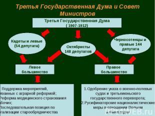Третья Государственная Дума и Совет Министров
