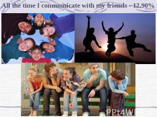All the time I communicate with my friends - 12.90%