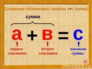 Сложение обозначают знаком «+» (плюс)