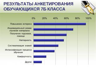 РЕЗУЛЬТАТЫ АНКЕТИРОВАНИЯ ОБУЧАЮЩИХСЯ 7Б КЛАССА