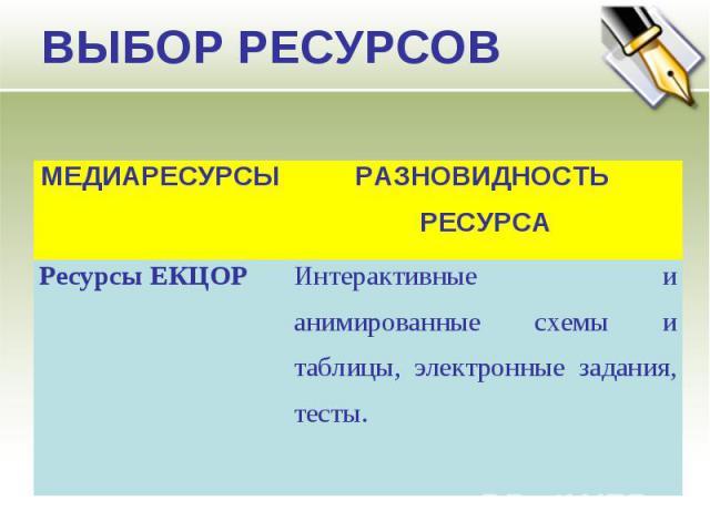 ВЫБОР РЕСУРСОВ