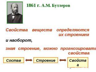 1861 г. А.М. Бутлеров Свойства веществ определяются их строением и наоборот, зна