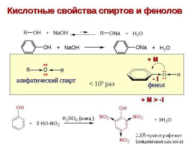 металлические круглой спирты и фенолы химия для