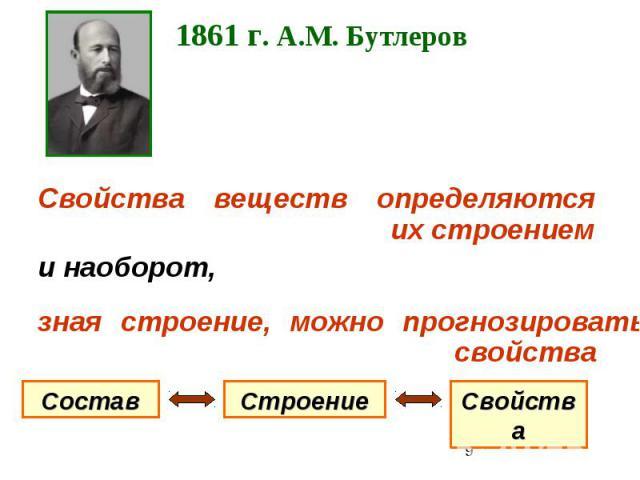 1861 г. А.М. Бутлеров Свойства веществ определяются их строением и наоборот, зная строение, можно прогнозировать свойства