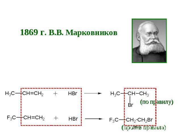 1869 г. В.В. Марковников
