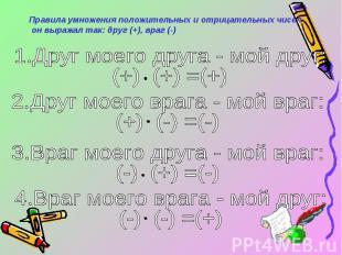 Правила умножения положительных и отрицательных чисел он выражал так: друг (+),