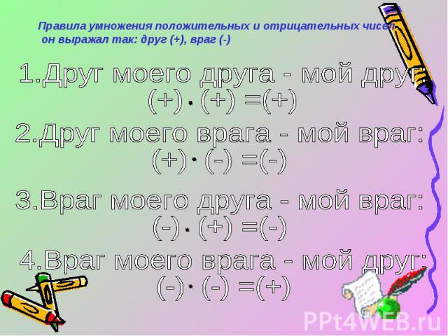 Правила умножения положительных и отрицательных чисел он выражал так: друг (+), враг (-)1.Друг моего друга - мой друг:(+) (+) =(+)2.Друг моего врага - мой враг:(+) (-) =(-)3.Враг моего друга - мой враг:(-) (+) =(-)4.Враг моего врага - мой друг:(-) (…