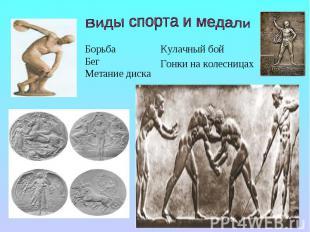 Виды спорта и медали