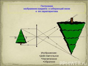 Построениеизображение предмета в собирающей линзе и его характеристикаИзображени