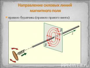 Направление силовых линий магнитного поля правило буравчика (правило правого вин