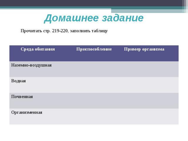 Домашнее задание Прочитать стр. 219-220, заполнить таблицу